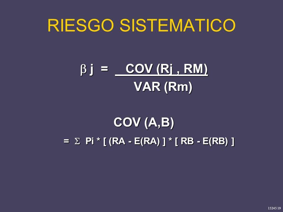 =  Pi * [ (RA - E(RA) ] * [ RB - E(RB) ]